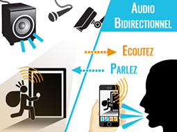 audio bidirectionnel