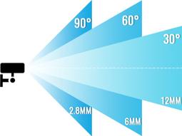 Angle de vision réglable