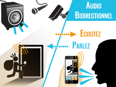 audio-bi-directionnel